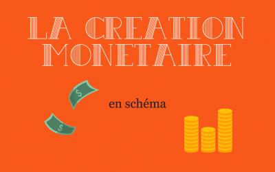 La création monétaire