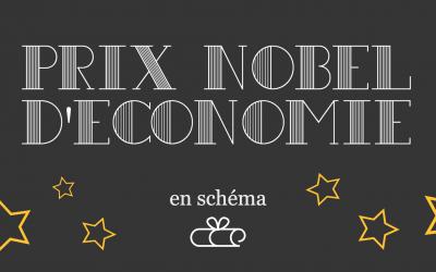 Prix Nobel d'économie
