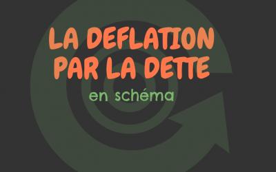 CERCLE VICIEUX DE LA DÉFLATION PAR LA DETTE