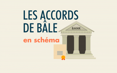 LES ACCORDS DE BÂLE
